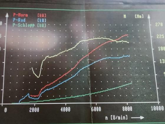 Leistungsdiagramm Exige S240 1.8l 2zz-ge + MP62