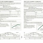 Lotus Esprit Prospekt 1987